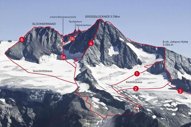 Изкачване на връх Гросглокнер по ръба Stüdlgrat