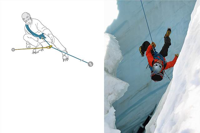 2-дневен курс движение по ледници и снежни върхове на Рилски езера - ниво напреднали
