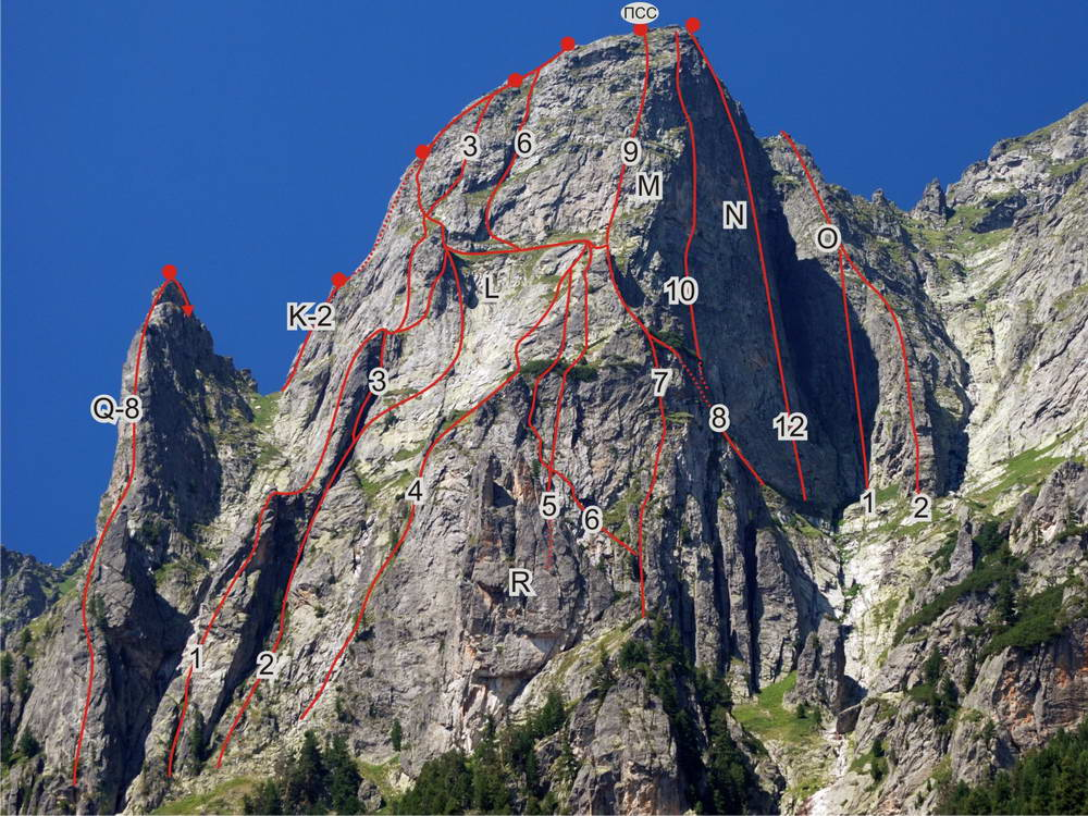Изкачване на тур Чайка на връх Двуглав